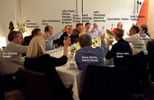 White House Tech Dinner